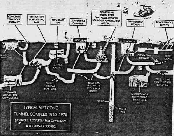 Vietnam-war-tunnels
